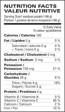 Nutrition Facts about Potatoes